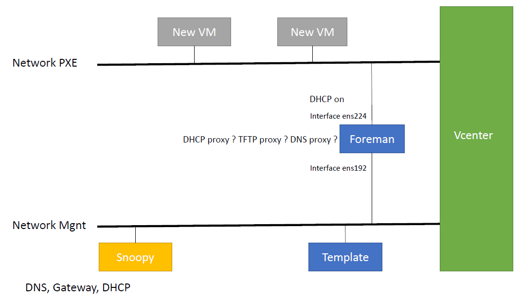 Dhcp Filename Option